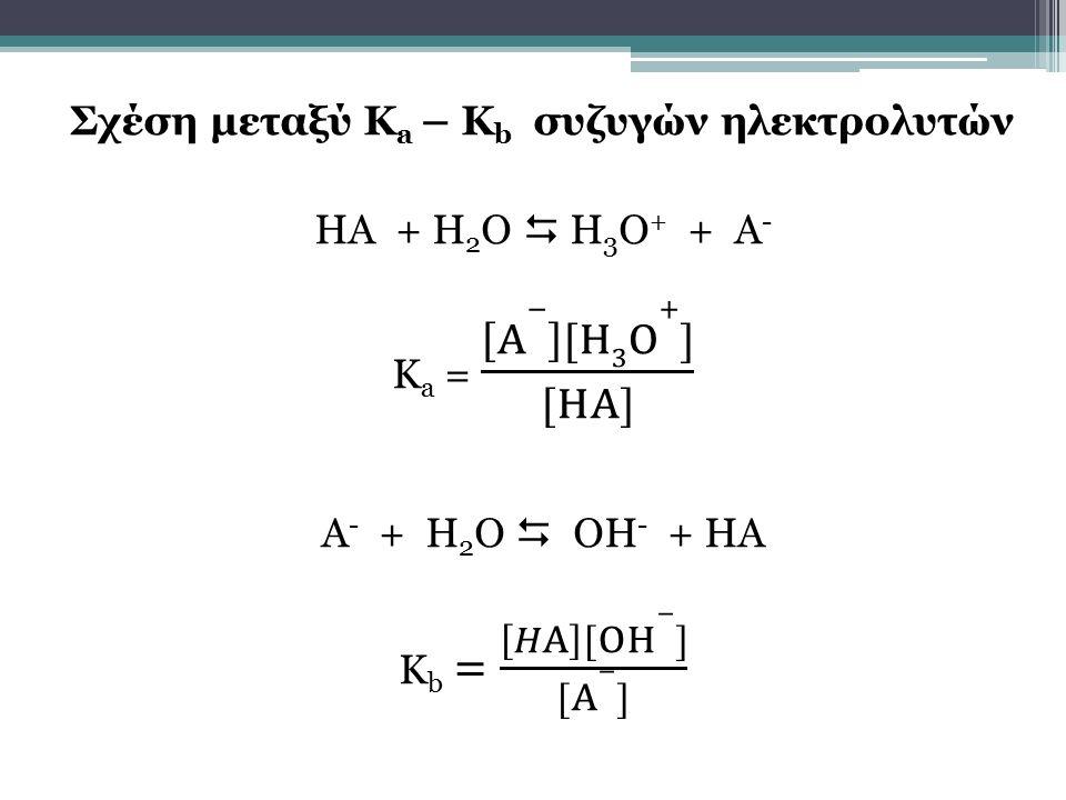 Σχέση μεταξύ Κa – Kb συζυγών ηλεκτρολυτών ΗΑ + Η2Ο  Η3Ο+ + Α- Ka = A− [H3O+] [HA] A- + H2O  OH- + HA Kb = 𝐻A [OH−] [A−]